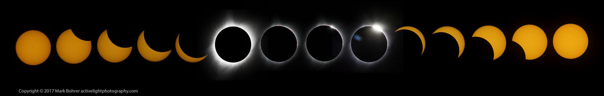 End to end eclipse composite in Rexburg, Idaho